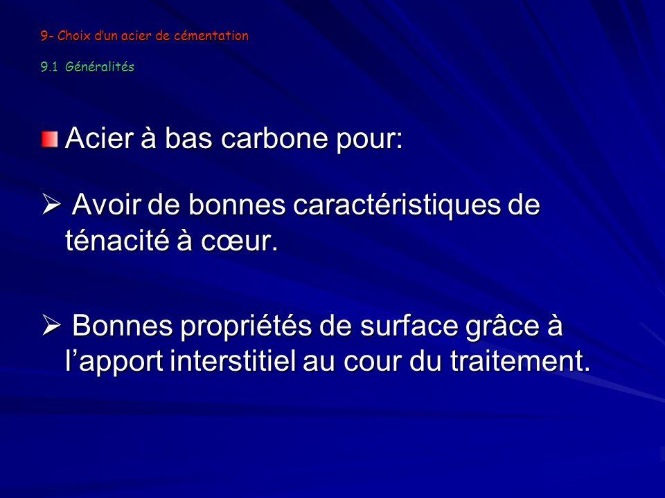 9- Choix dun acier de cémentation 9.1 Généralités Acier à bas carbone pour: Avoir de bonnes caractéristiques de ténacité à cœur. Avoir de bonnes carac