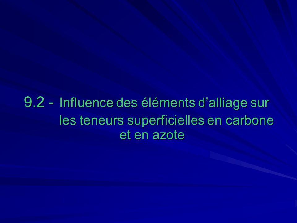 9.2 - Influence des éléments dalliage sur les teneurs superficielles en carbone et en azote les teneurs superficielles en carbone et en azote