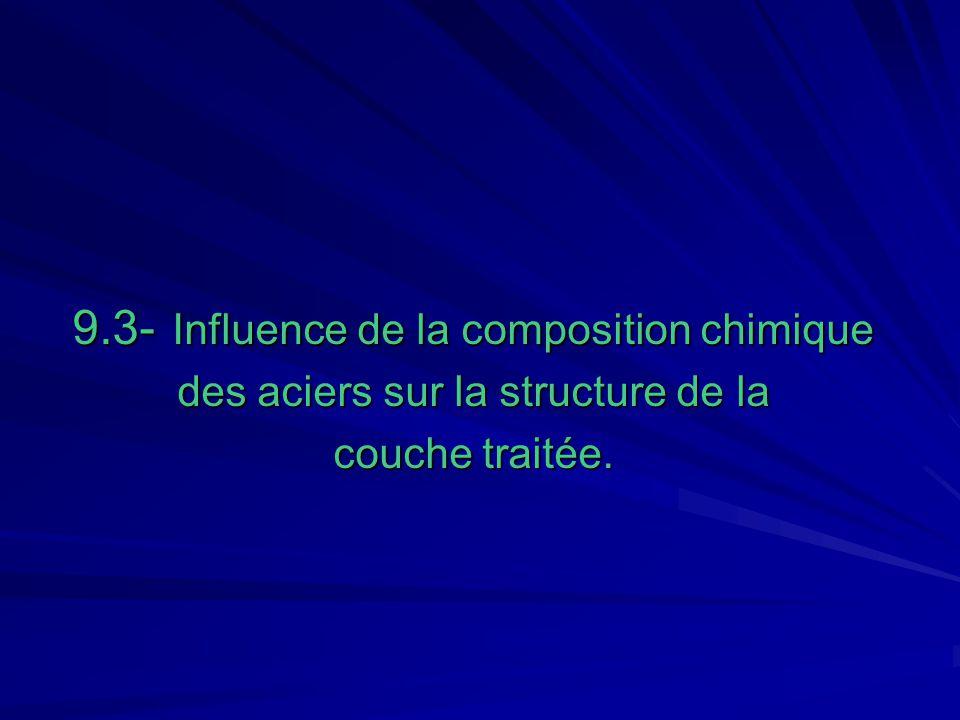 9- Choix dun acier de cémentation.9.3 Influence des éléments dalliage.