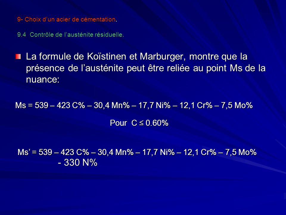 9.5- Influence de la composition chimique de la nuance sur lépaisseur de traitement