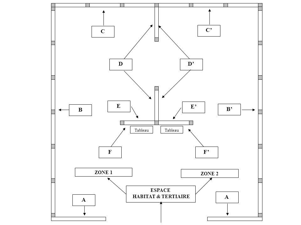 Tableau A E D C B F A E D C B F ESPACE HABITAT & TERTIAIRE ZONE 1 ZONE 2