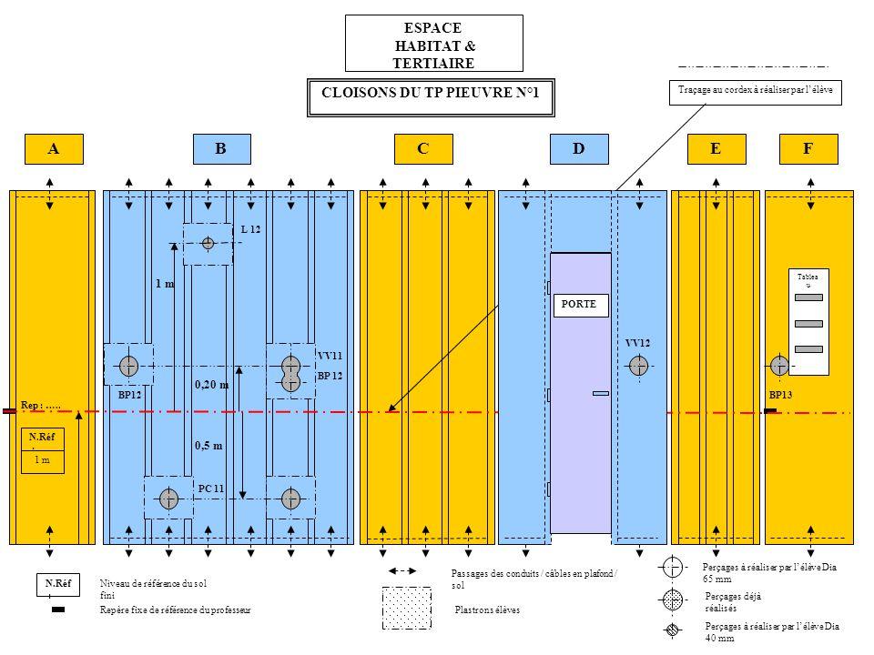 CE ESPACE HABITAT & TERTIAIRE CLOISONS DU TP PIEUVRE N°1 Traçage au cordex à réaliser par lélève Perçages à réaliser par lélève Dia 40 mm N.Réf : Nive