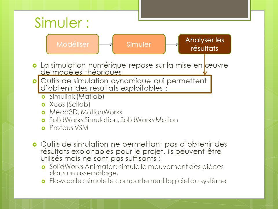 Simuler : La simulation numérique repose sur la mise en œuvre de modèles théoriques Outils de simulation dynamique qui permettent dobtenir des résulta
