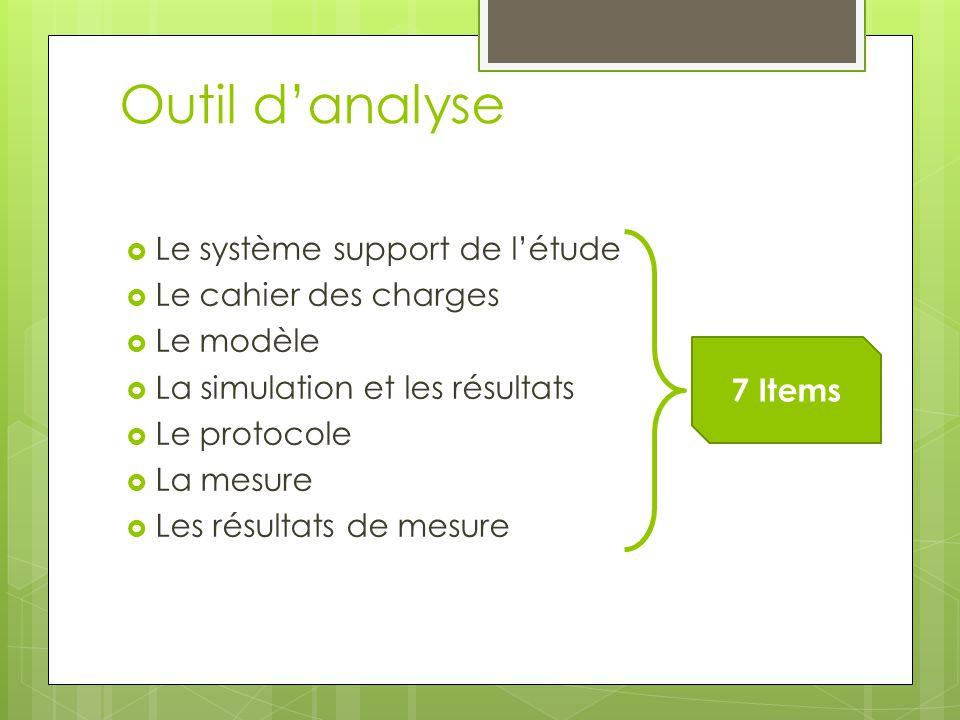 Outil danalyse Le système support de létude Le cahier des charges Le modèle La simulation et les résultats Le protocole La mesure Les résultats de mes