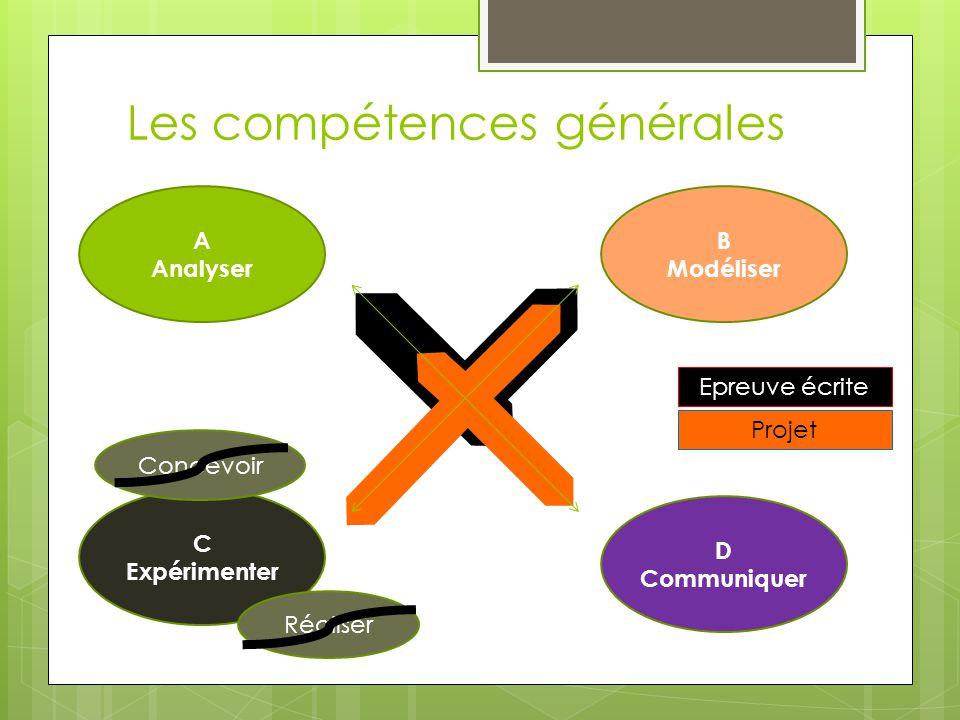 Les compétences générales A Analyser B Modéliser C Expérimenter D Communiquer Concevoir Réaliser Epreuve écrite Projet