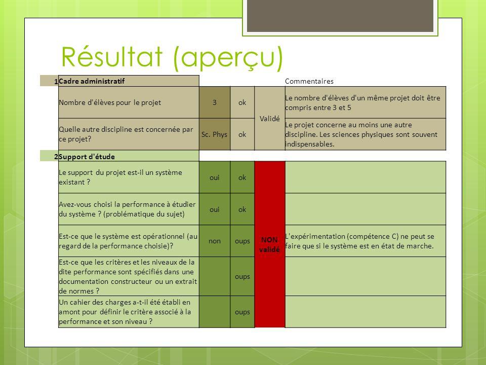 Résultat (aperçu) 1 Cadre administratifCommentaires Nombre d'élèves pour le projet3ok Validé Le nombre d'élèves d'un même projet doit être compris ent