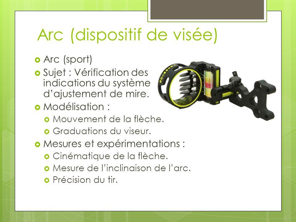 Arc (dispositif de visée) Arc (sport) Sujet : Vérification des indications du système dajustement de mire. Modélisation : Mouvement de la flèche. Grad