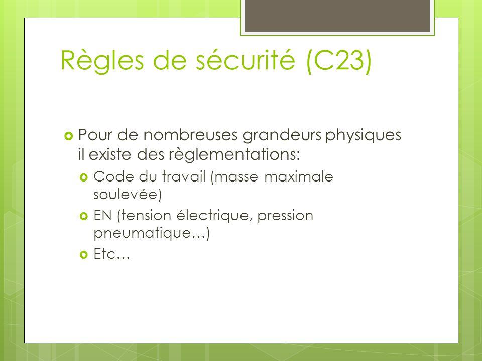 Règles de sécurité (C23) Pour de nombreuses grandeurs physiques il existe des règlementations: Code du travail (masse maximale soulevée) EN (tension é