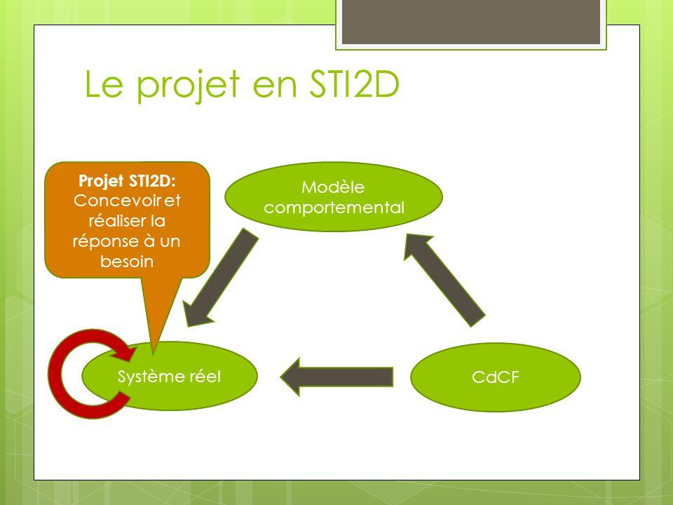 Le projet en STI2D Modèle comportemental Système réel CdCF Projet STI2D: Concevoir et réaliser la réponse à un besoin
