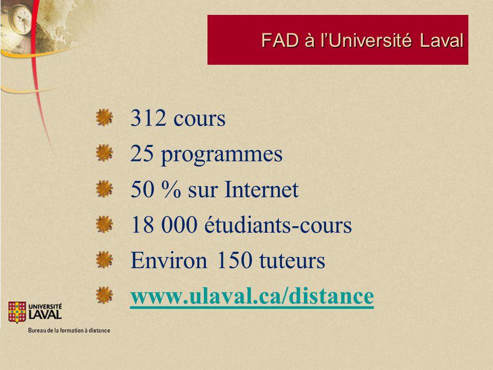Bureau de la formation à distance FAD à lUniversité Laval 312 cours 25 programmes 50 % sur Internet 18 000 étudiants-cours Environ 150 tuteurs www.ulaval.ca/distance