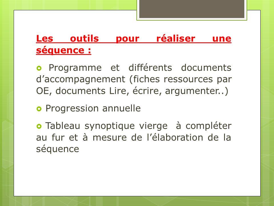 Les outils pour réaliser une séquence : Programme et différents documents daccompagnement (fiches ressources par OE, documents Lire, écrire, argumente