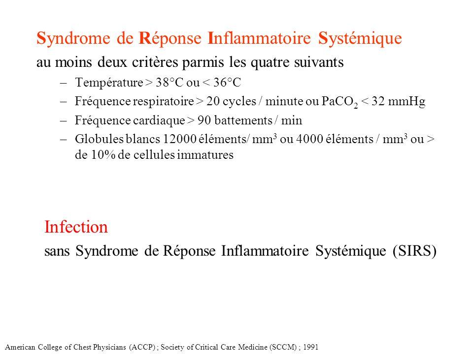 Syndrome septique peu sévère ou sepsis –infection associée à au moins 2 critères de SIRS –sans dysfonction d organe Syndrome septique sévère ou sepsis sévère –Sepsis –associé à au moins une dysfonction d organe (et/ou une hypotension) Choc septique –Sepsis sévére –avec hypotension persistante 1 heure malgré l expansion volémique et/ou nécessitant la mise sous drogues vaso- actives [Dopamine 5µg/Kg/min, Adrénaline (qq soit la dose), Noradrénaline (qq soit la dose) American College of Chest Physicians (ACCP) ; Society of Critical Care Medicine (SCCM) ; 1991