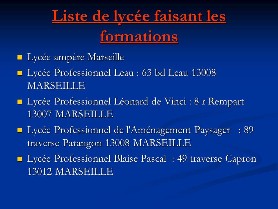 Liste de lycée faisant les formations Lycée ampère Marseille Lycée ampère Marseille Lycée Professionnel Leau : 63 bd Leau 13008 MARSEILLE Lycée Profes