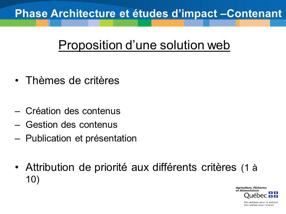 Phase Architecture et études dimpact –Contenant Proposition dune solution web Thèmes de critères –Création des contenus –Gestion des contenus –Publication et présentation Attribution de priorité aux différents critères (1 à 10)