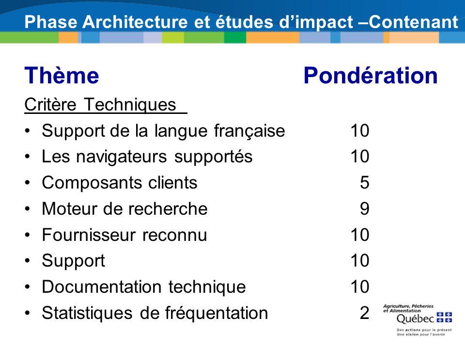 Phase Architecture et études dimpact –Contenant ThèmePondération Critère Techniques Support de la langue française10 Les navigateurs supportés 10 Comp
