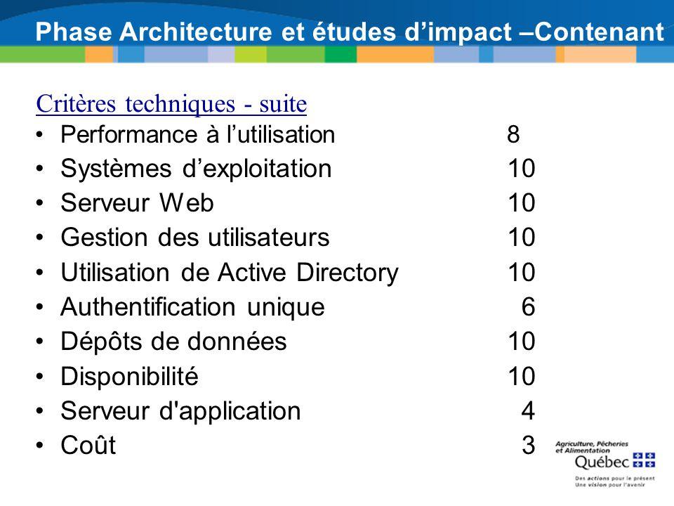 Phase Architecture et études dimpact –Contenant Performance à lutilisation 8 Systèmes dexploitation10 Serveur Web10 Gestion des utilisateurs10 Utilisa