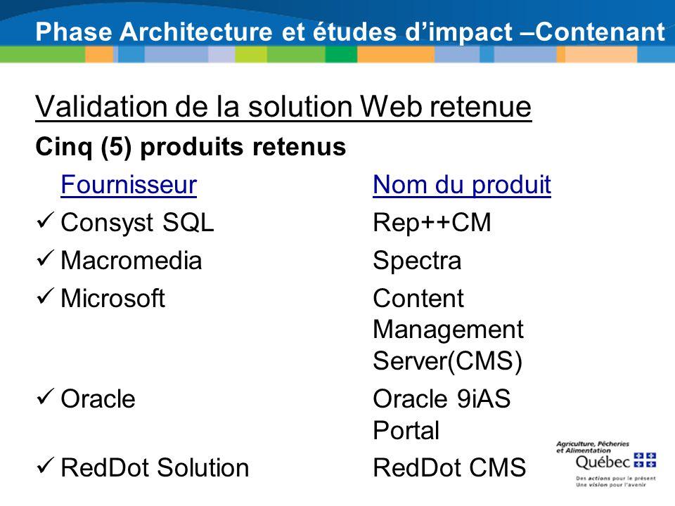 Phase Architecture et études dimpact –Contenant Validation de la solution Web retenue Cinq (5) produits retenus FournisseurNom du produit Consyst SQLR