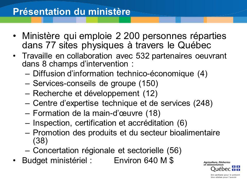 Présentation du ministère Ministère qui emploie 2 200 personnes réparties dans 77 sites physiques à travers le Québec Travaille en collaboration avec 532 partenaires oeuvrant dans 8 champs dintervention : –Diffusion dinformation technico-économique (4) –Services-conseils de groupe (150) –Recherche et développement (12) –Centre dexpertise technique et de services (248) –Formation de la main-dœuvre (18) –Inspection, certification et accréditation (6) –Promotion des produits et du secteur bioalimentaire (38) –Concertation régionale et sectorielle (56) Budget ministériel : Environ 640 M $