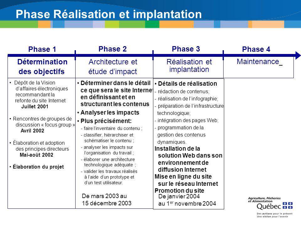 Phase Réalisation et implantation Dépôt de la Vision daffaires électroniques recommandant la refonte du site Internet Juillet 2001 Rencontres de group