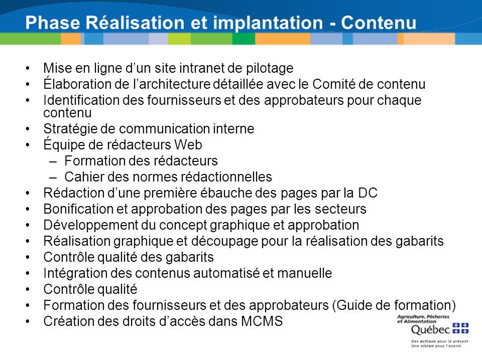 Phase Réalisation et implantation - Contenu Mise en ligne dun site intranet de pilotage Élaboration de larchitecture détaillée avec le Comité de conte