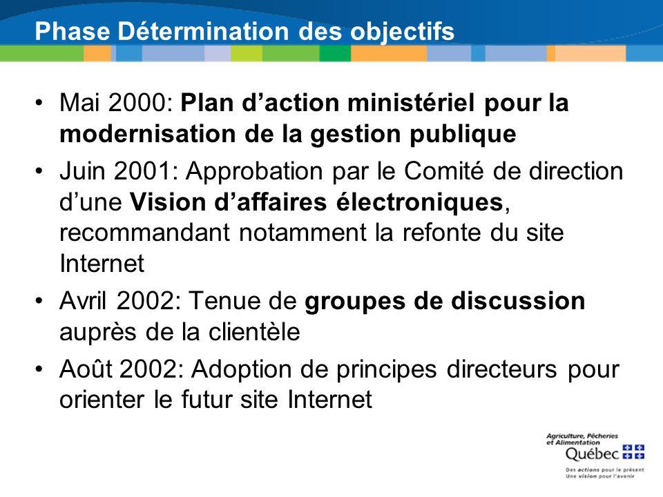 Phase Détermination des objectifs Mai 2000: Plan daction ministériel pour la modernisation de la gestion publique Juin 2001: Approbation par le Comité