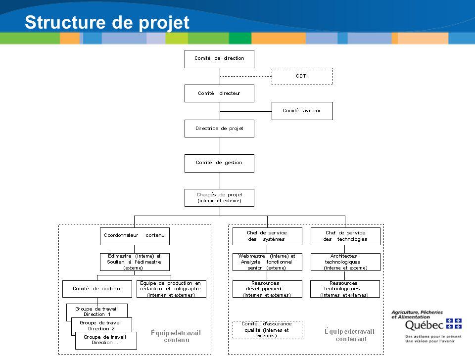 Structure de projet