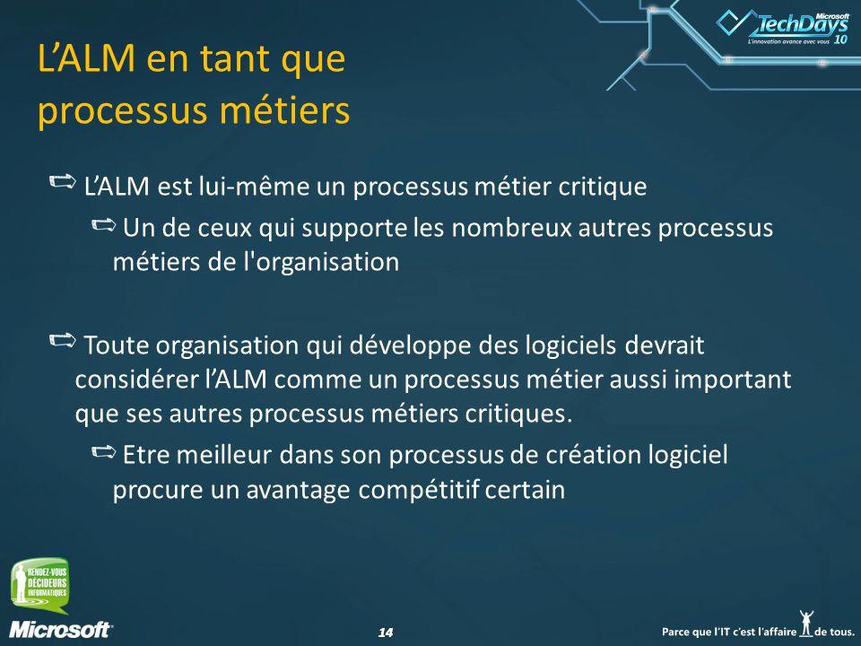 14 LALM en tant que processus métiers LALM est lui-même un processus métier critique Un de ceux qui supporte les nombreux autres processus métiers de