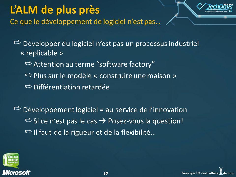 15 LALM de plus près Ce que le développement de logiciel nest pas… Développer du logiciel nest pas un processus industriel « réplicable » Attention au