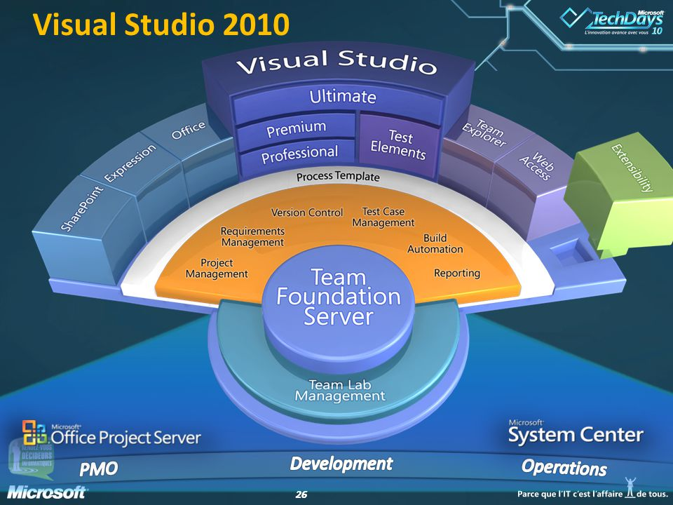 26 Visual Studio 2010