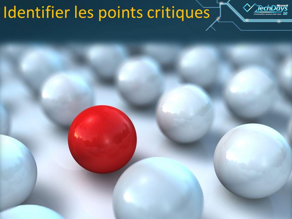 48 Identifier les points critiques