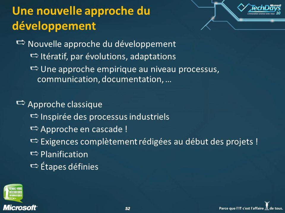 52 Une nouvelle approche du développement Nouvelle approche du développement Itératif, par évolutions, adaptations Une approche empirique au niveau pr