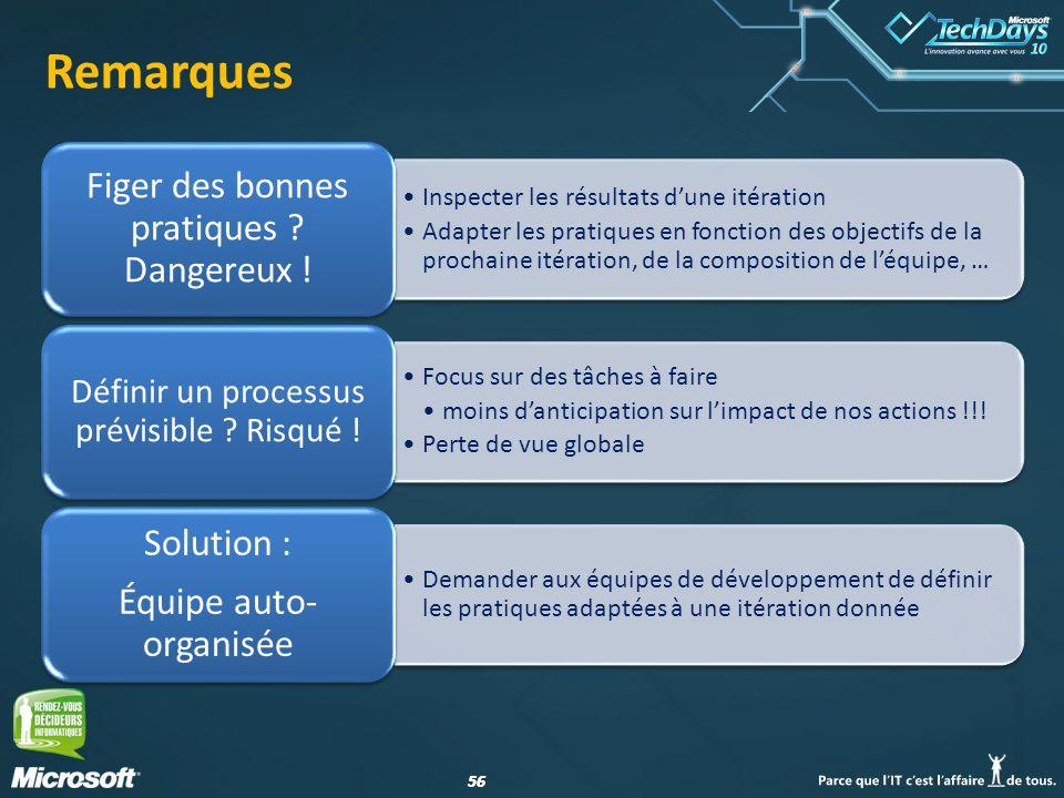 56 Remarques Inspecter les résultats dune itération Adapter les pratiques en fonction des objectifs de la prochaine itération, de la composition de lé