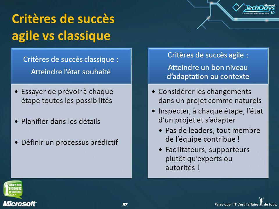 57 Critères de succès agile vs classique Critères de succès classique : Atteindre létat souhaité Essayer de prévoir à chaque étape toutes les possibil