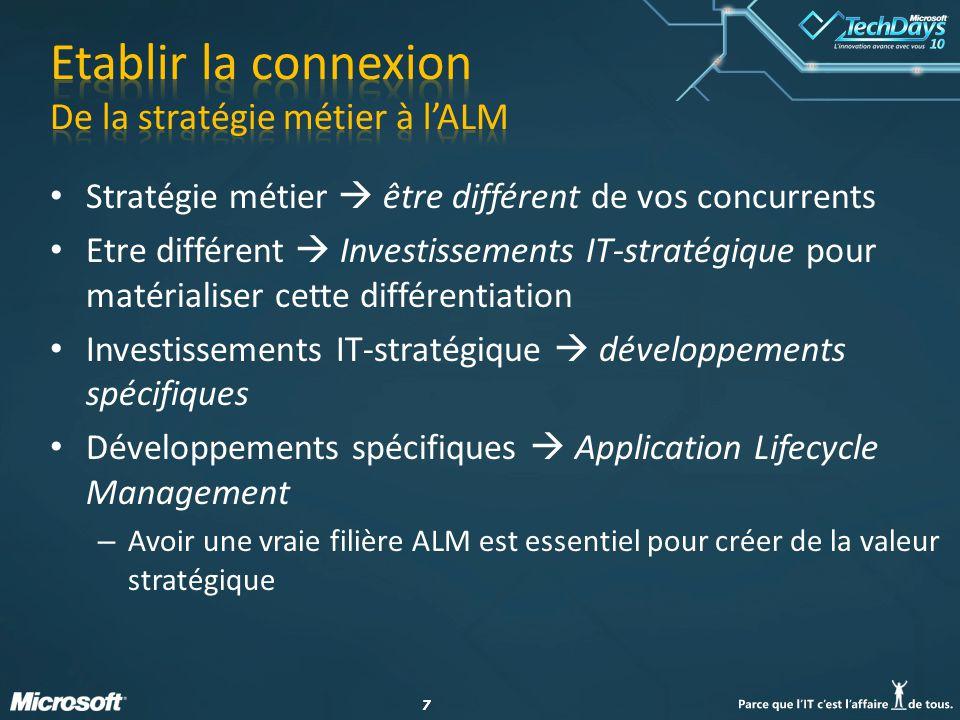 77 Stratégie métier être différent de vos concurrents Etre différent Investissements IT-stratégique pour matérialiser cette différentiation Investisse