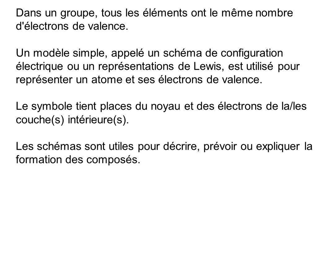 Dans un groupe, tous les éléments ont le même nombre d électrons de valence.
