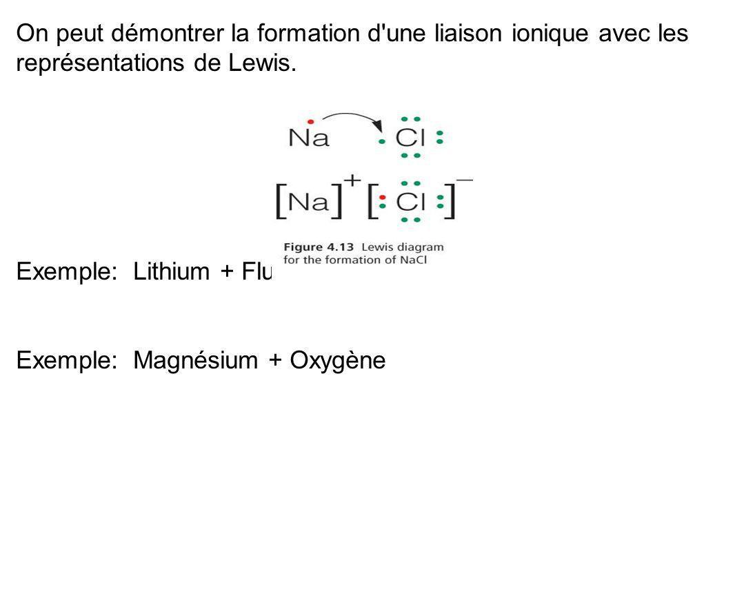 Il y a aussi des équations qu on utilise pour démontrer la formation d une liaison ionique: Exemple: Én ergie + Sodium Na +1 + 1 électron de valence Chlore + 1 électron de valence Cl -1 + Énergie