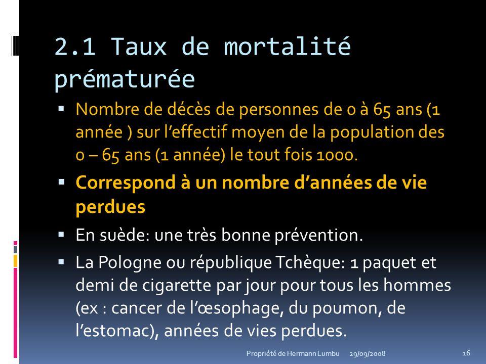 2.1 Taux de mortalité prématurée Nombre de décès de personnes de 0 à 65 ans (1 année ) sur leffectif moyen de la population des 0 – 65 ans (1 année) l