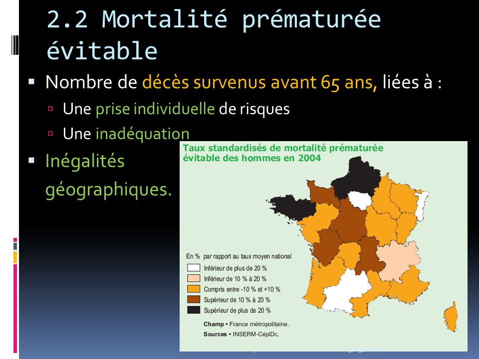 2.2 Mortalité prématurée évitable Nombre de décès survenus avant 65 ans, liées à : Une prise individuelle de risques Une inadéquation Inégalités Inéga