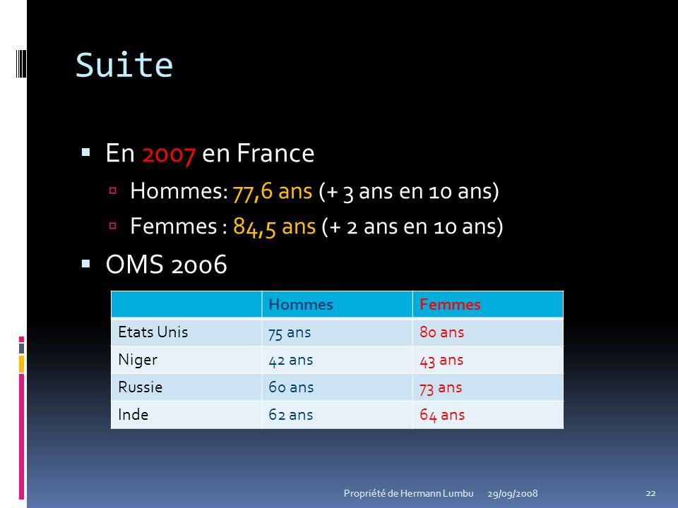 Suite En 2007 en France Hommes: 77,6 ans (+ 3 ans en 10 ans) Femmes : 84,5 ans (+ 2 ans en 10 ans) OMS 2006 HommesFemmes Etats Unis75 ans80 ans Niger4