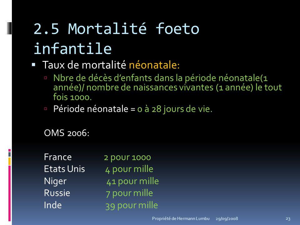 2.5 Mortalité foeto infantile Taux de mortalité néonatale: Nbre de décès denfants dans la période néonatale(1 année)/ nombre de naissances vivantes (1