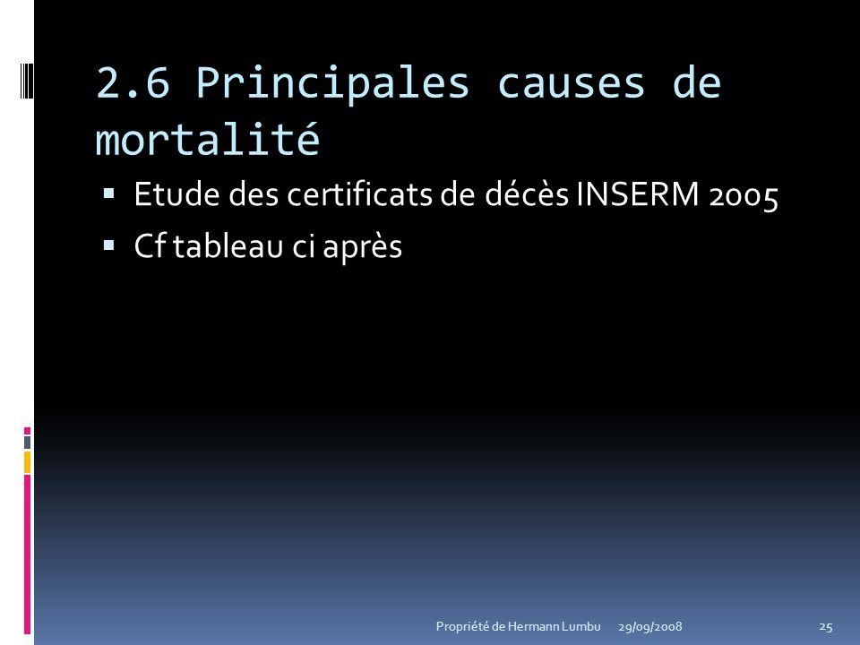 2.6 Principales causes de mortalité Etude des certificats de décès INSERM 2005 Cf tableau ci après 25 Propriété de Hermann Lumbu29/09/2008