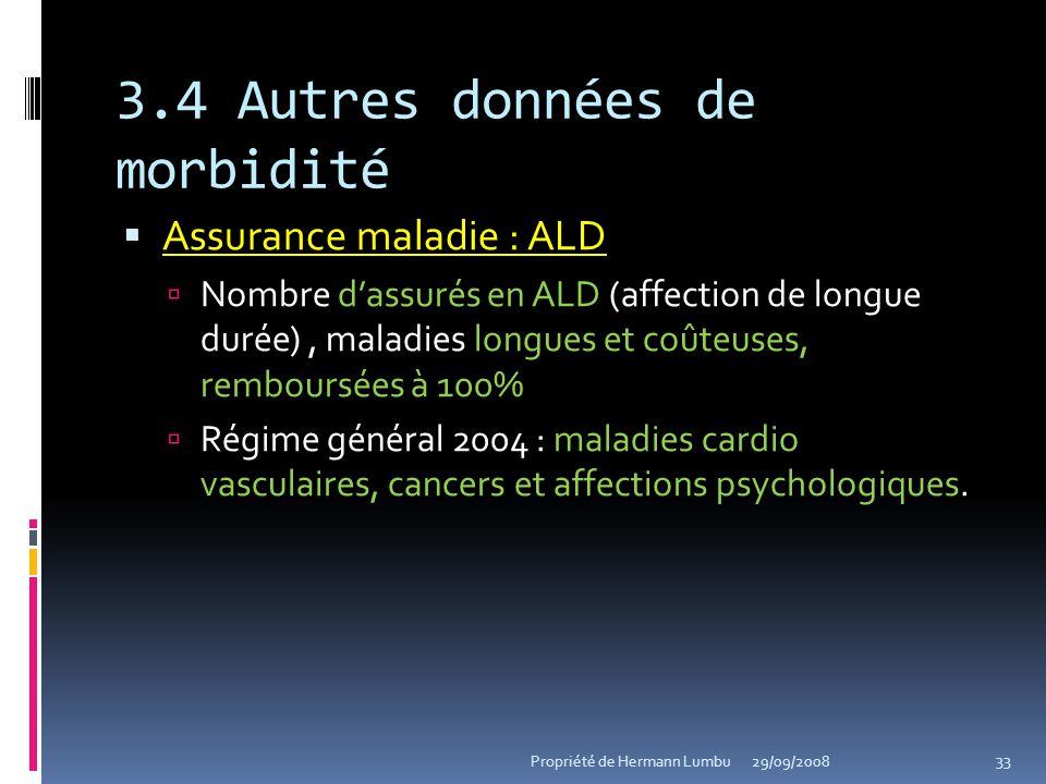 3.4 Autres données de morbidité Assurance maladie : ALD Nombre dassurés en ALD (affection de longue durée), maladies longues et coûteuses, remboursées