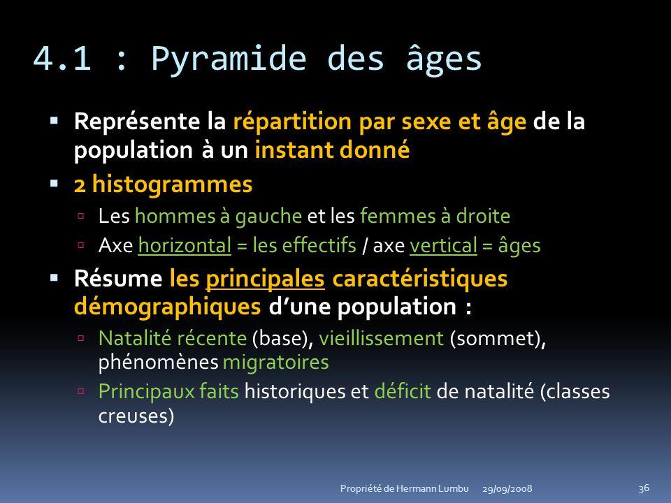 4.1 : Pyramide des âges répartition par sexe et âge instant donné Représente la répartition par sexe et âge de la population à un instant donné 2 hist