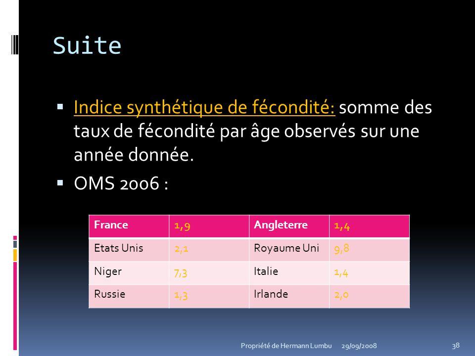 Suite Indice synthétique de fécondité: somme des taux de fécondité par âge observés sur une année donnée. OMS 2006 : France1,9Angleterre1,4 Etats Unis