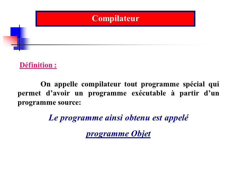 Compilateur Définition : On appelle compilateur tout programme spécial qui permet davoir un programme exécutable à partir dun programme source: Le pro