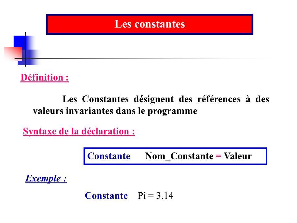 Les constantes Définition : Les Constantes désignent des références à des valeurs invariantes dans le programme Syntaxe de la déclaration : Constante