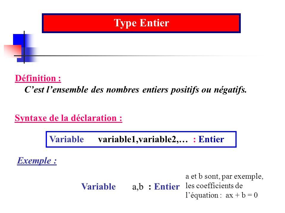 Type Entier Définition : Cest lensemble des nombres entiers positifs ou négatifs. Syntaxe de la déclaration : Variable variable1,variable2,… : Entier