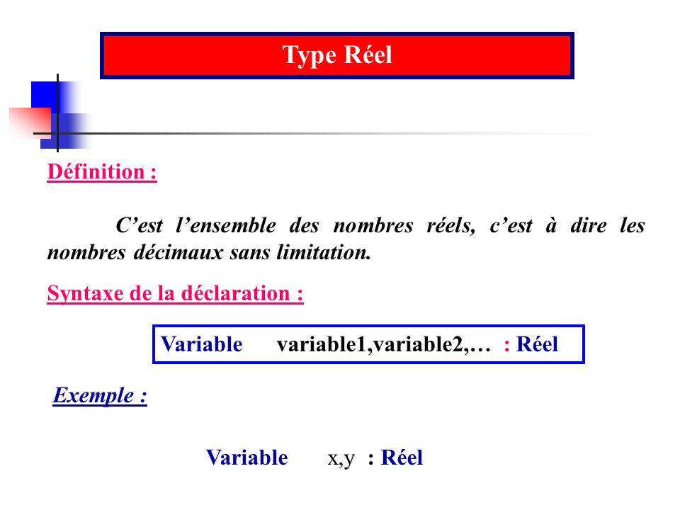 Type Réel Définition : Cest lensemble des nombres réels, cest à dire les nombres décimaux sans limitation. Syntaxe de la déclaration : Variable variab