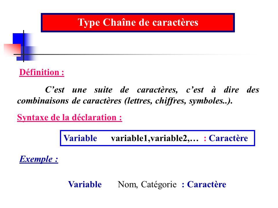 Type Chaîne de caractères Définition : Cest une suite de caractères, cest à dire des combinaisons de caractères (lettres, chiffres, symboles..). Synta