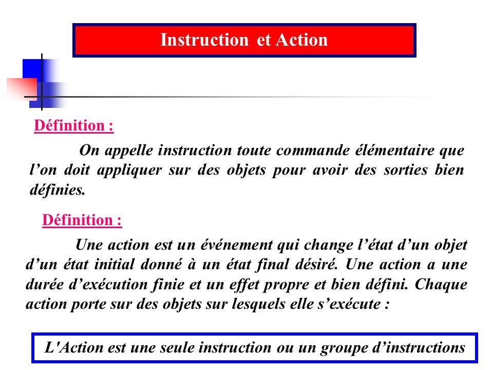 Instruction et Action Définition : On appelle instruction toute commande élémentaire que lon doit appliquer sur des objets pour avoir des sorties bien